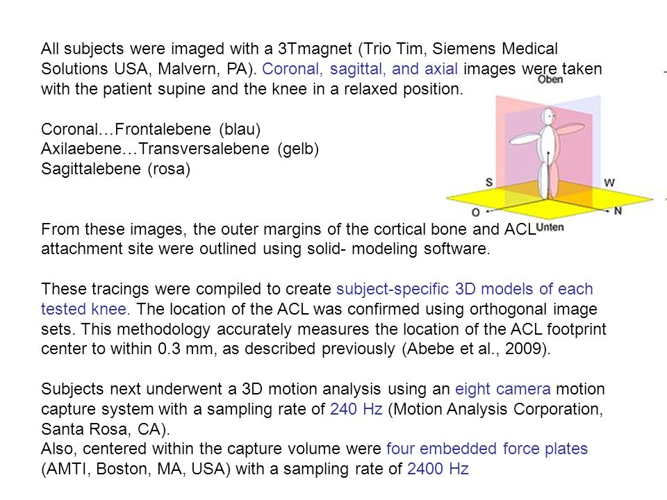 3d numerical analysis of an acl In a next step the 3d-models of the knee  numerical analysis of variations  chaudhari am, andriacchi tp: the influence of deceleration forces on acl.