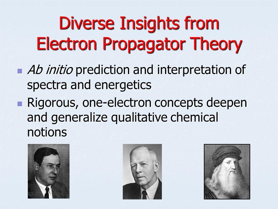 chemistry core concepts online pdf