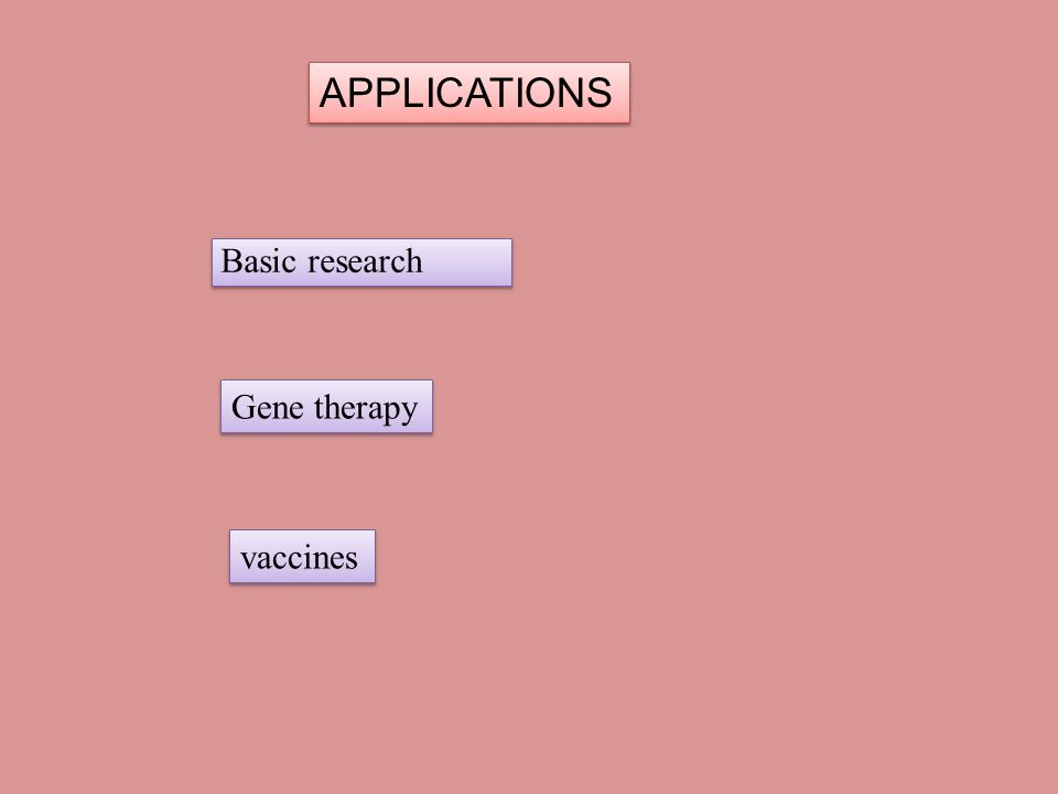 Webinar: An Introduction to Gene Therapy Research