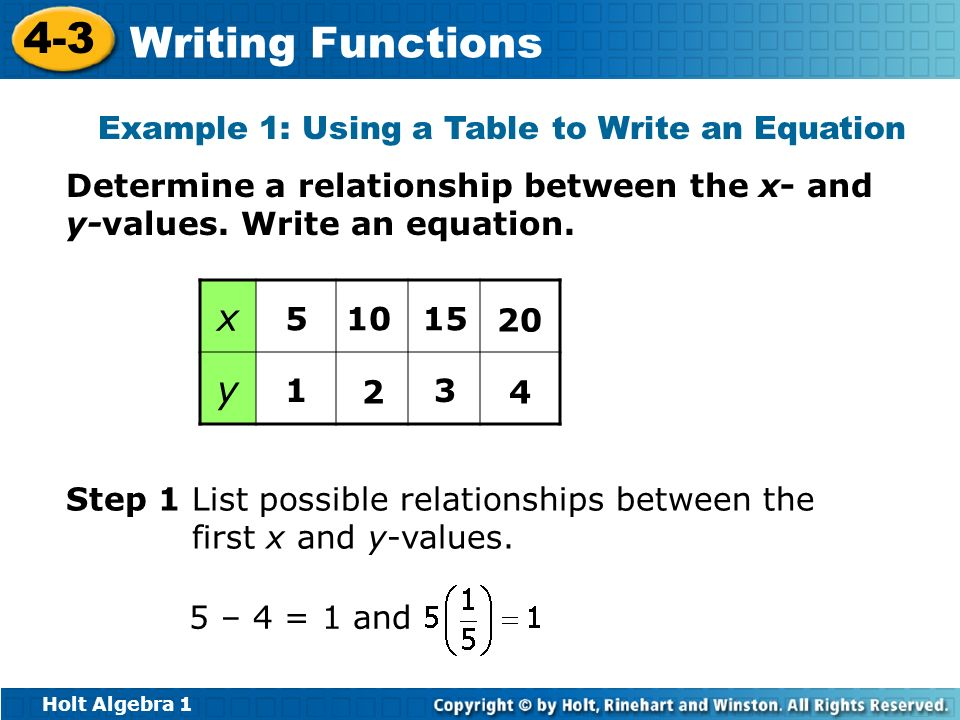 4 3 writing functions ppt video online download for Table x and y