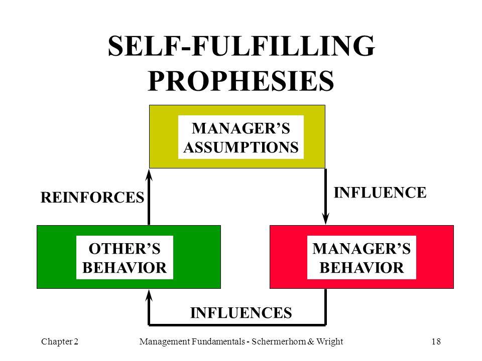SELF-FULFILLING PROPHESIES