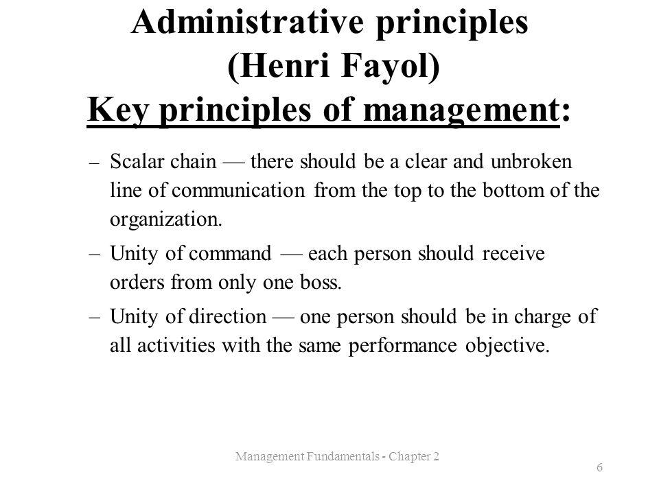 Administrative principles (Henri Fayol) Key principles of management: