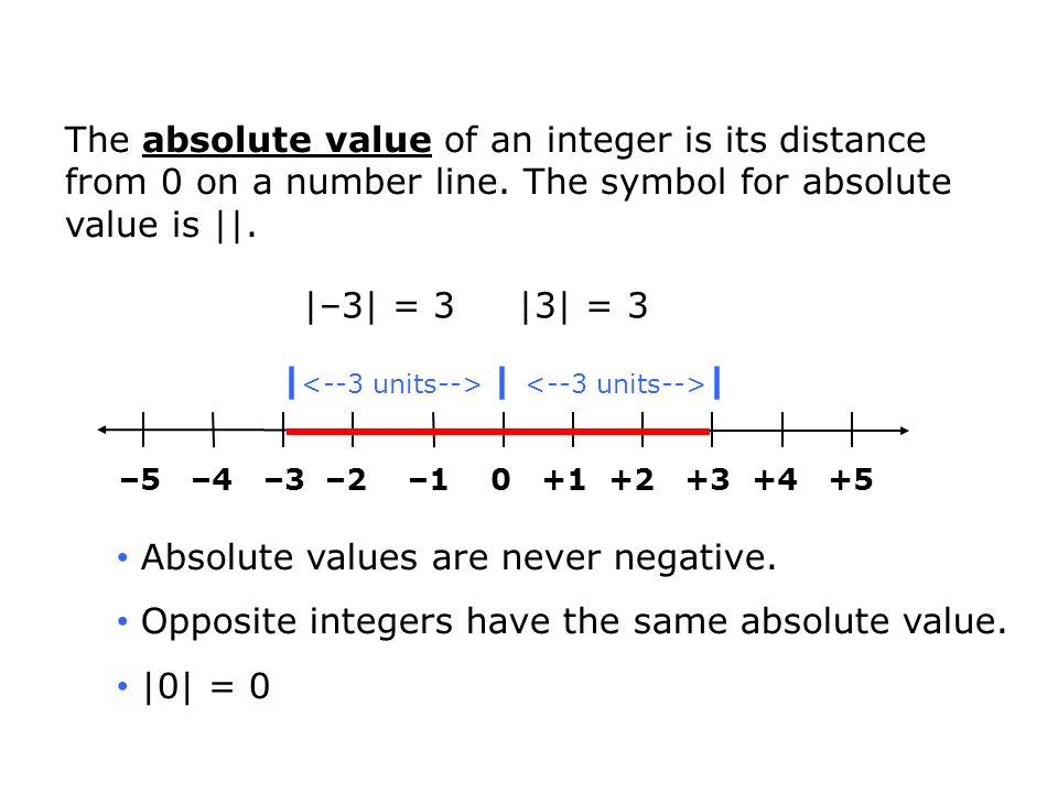 Lesson 2.9 Order of Operations on Integers with Absolute Value