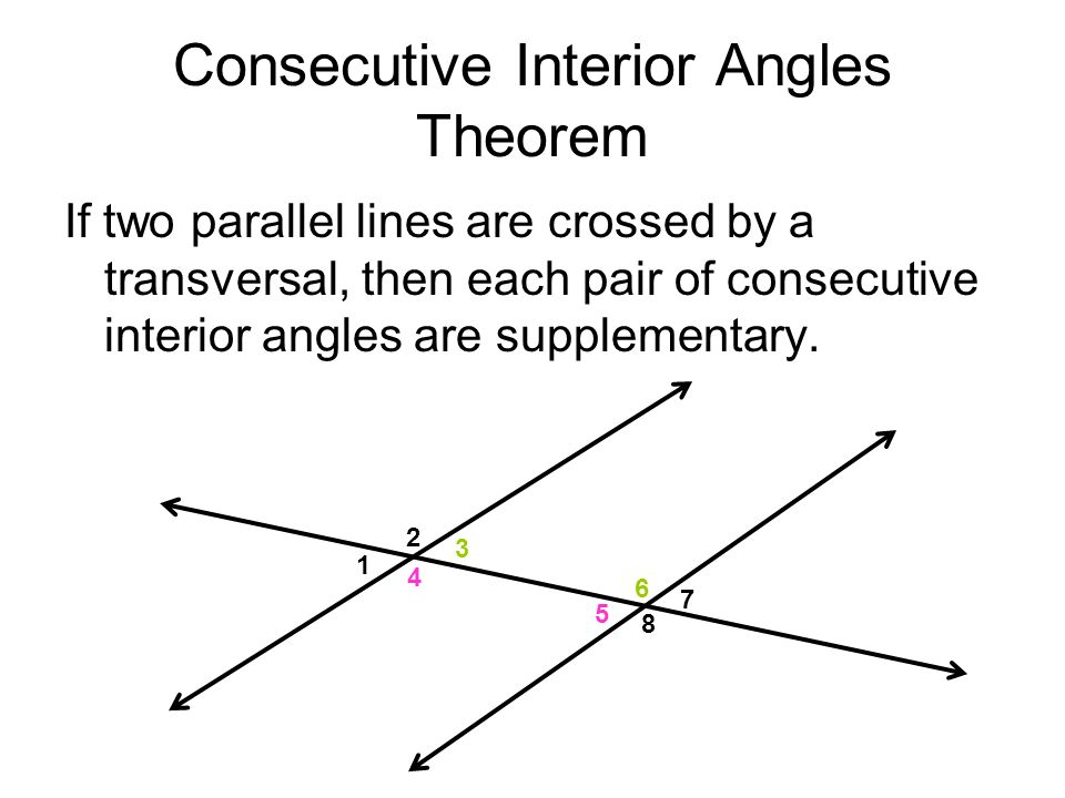 Consecutive Exterior Angles Pictures To Pin On Pinterest Pinsdaddy