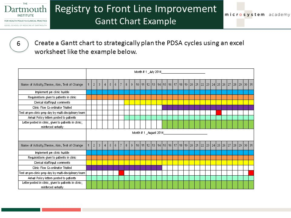 Registry to Front Line Improvement - ppt video online download