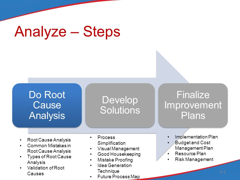 root cause analysis and process Root cause analysis templates, with online training to choose the right root cause analysis form download several root cause analysis tools, along with more excel.