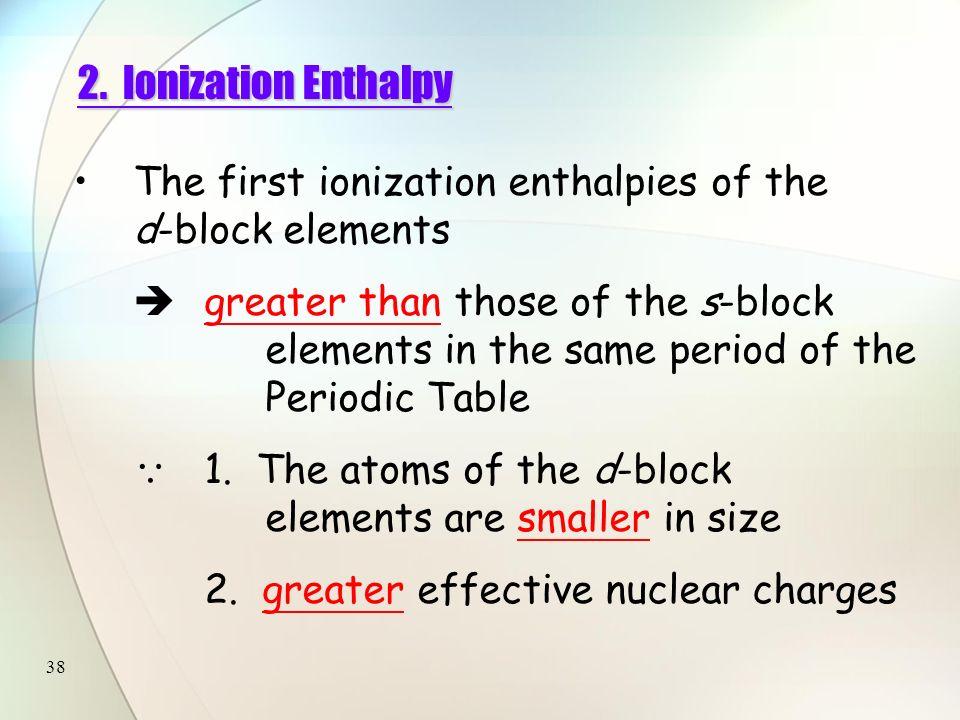 The d block elements ppt download ionization enthalpy the first ionization enthalpies of the d block elements urtaz Gallery