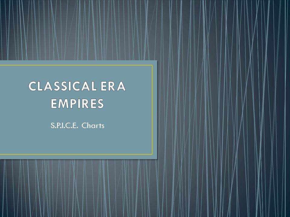 CLASSICAL ERA EMPIRES S.P.I.C.E. Charts