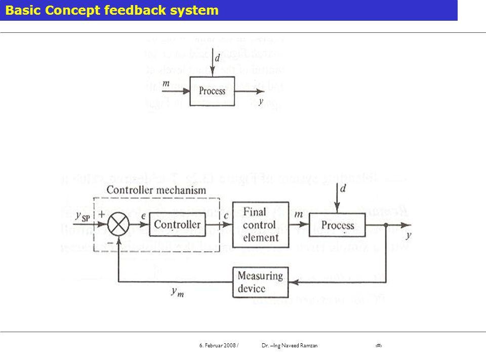 Basic Concept feedback system