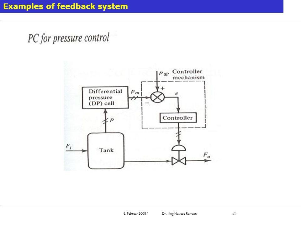 Examples of feedback system