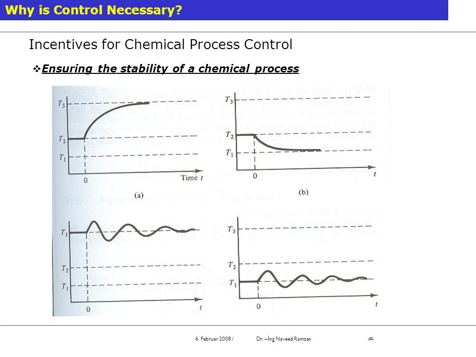 Incentives for Chemical Process Control