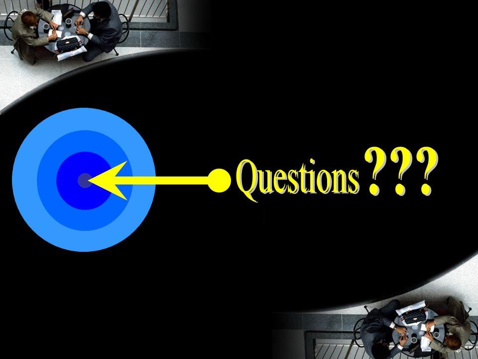 . Questions. 6. Februar 2008 / Dr.