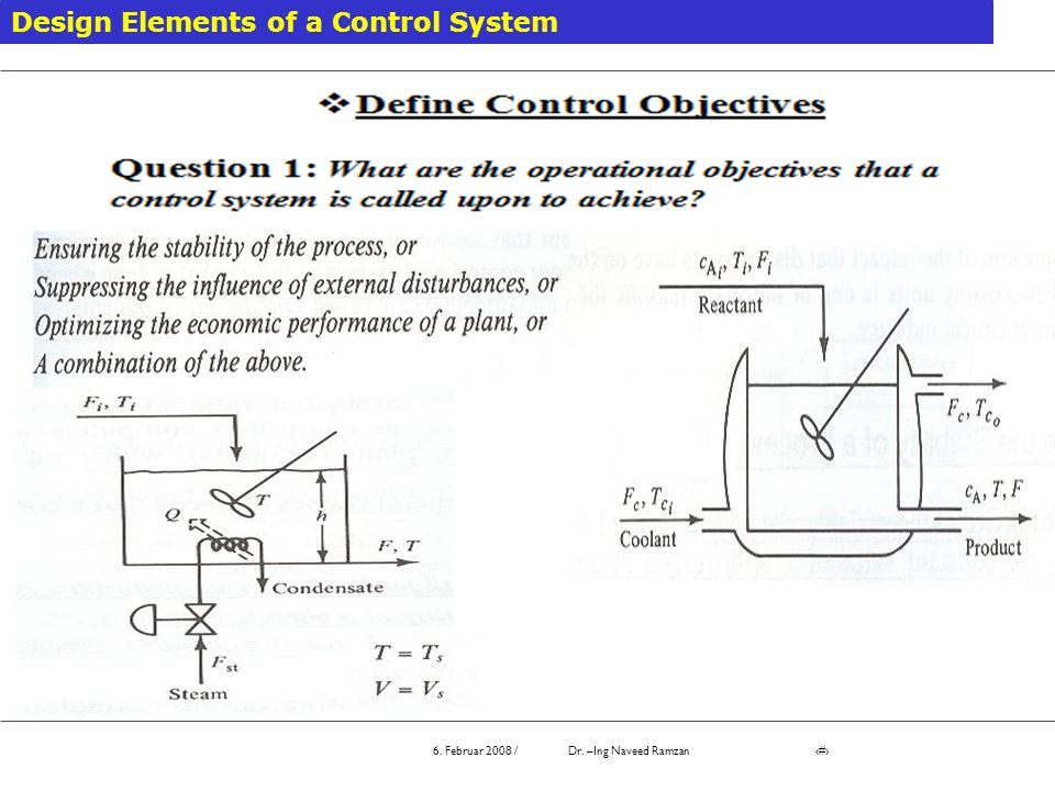 Design Elements of a Control System