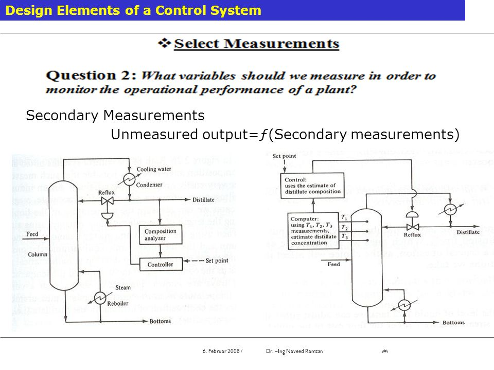 Secondary Measurements Unmeasured output=ƒ(Secondary measurements)
