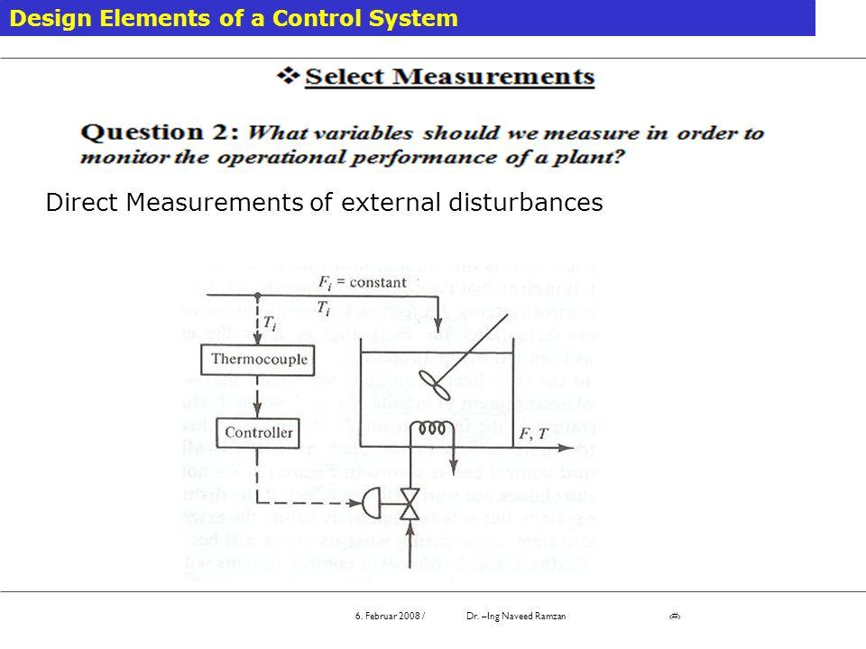 Direct Measurements of external disturbances