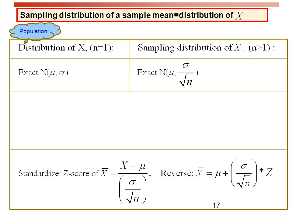 sampling distribution of the sample mean Why is the role of sample size in sampling distributions so  r as sample sizes  get very large, all sampling distributions for the mean tend to have the same.
