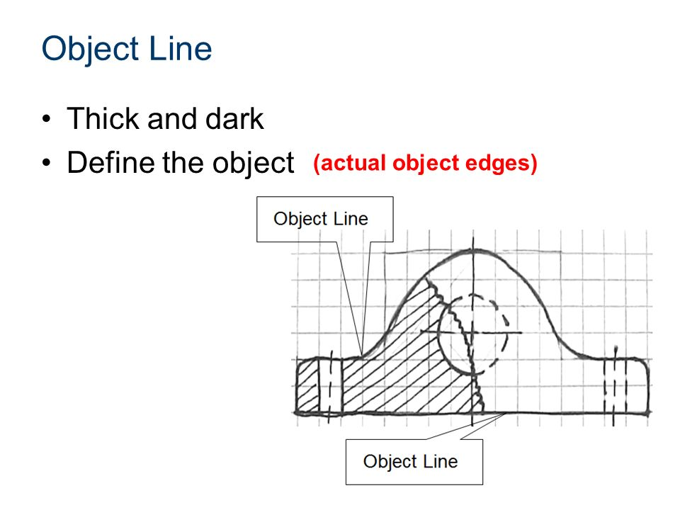Line Definition In Design : Line conventions introduction to engineering design ppt