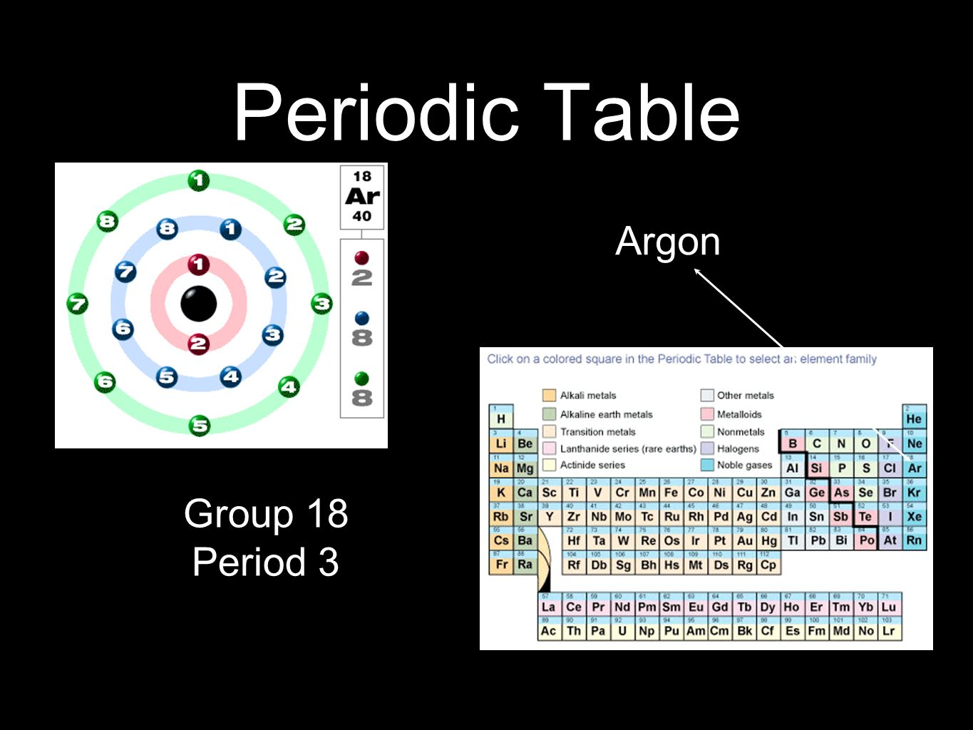 Argon by dalton miller ppt video online download 3 periodic table argon group 18 period 3 gamestrikefo Gallery
