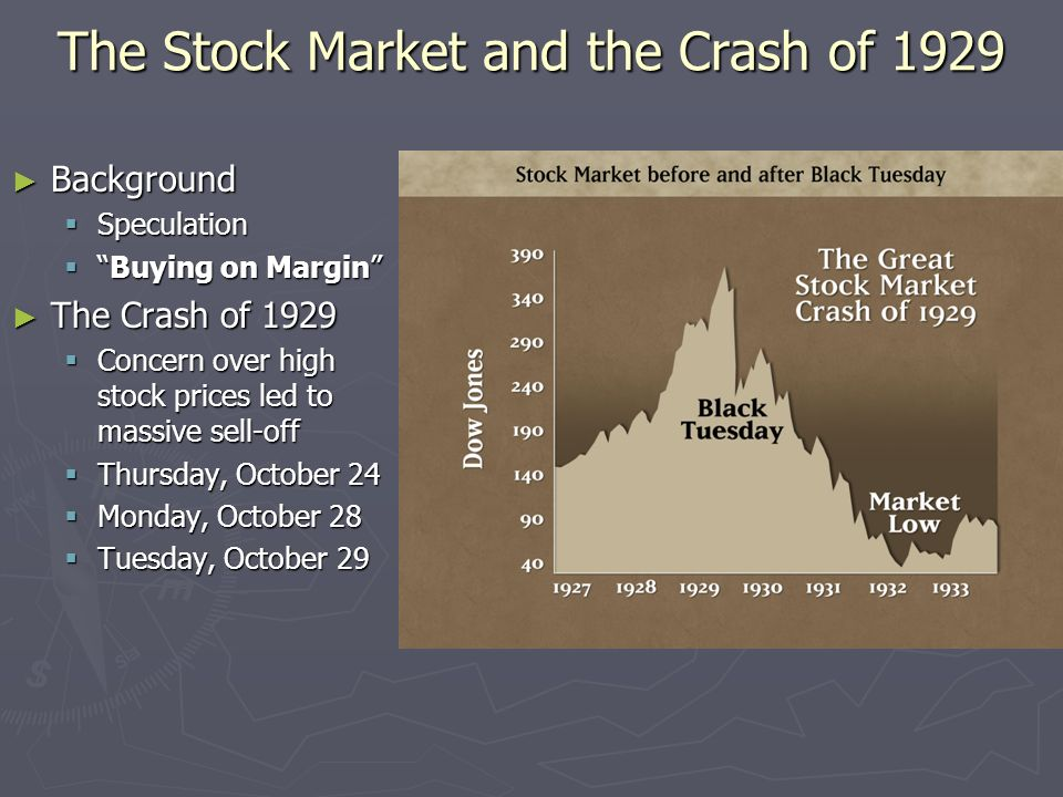 an assessment of the major causes of the stock market crash of 1929 Kids learn about the stock market crash at the start of the great depression   before the crash, major causes, the crash and what happened, when the market   the stock market crash of 1929 was one of the worst stock market crashes in  the.