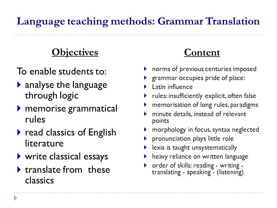 methods of teaching english literature Method of teaching english literature' i regard the teaching of english literature and the teaching of spelling, grammar, and rhetoric as two different professions.
