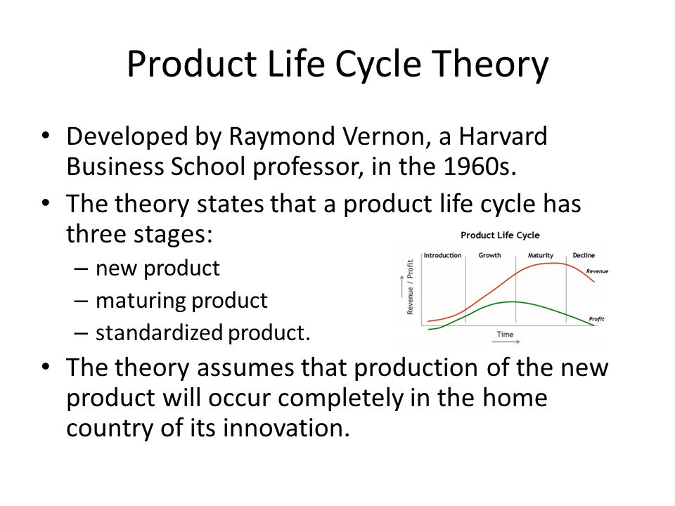 raymond vernon s product life cycle theory The main purpose of this paper is to make an analysis on the application of vernon's international product life cycle on a company product life cycle theory: raymond vernon& fishery products internat wwwresearchomaticcom.