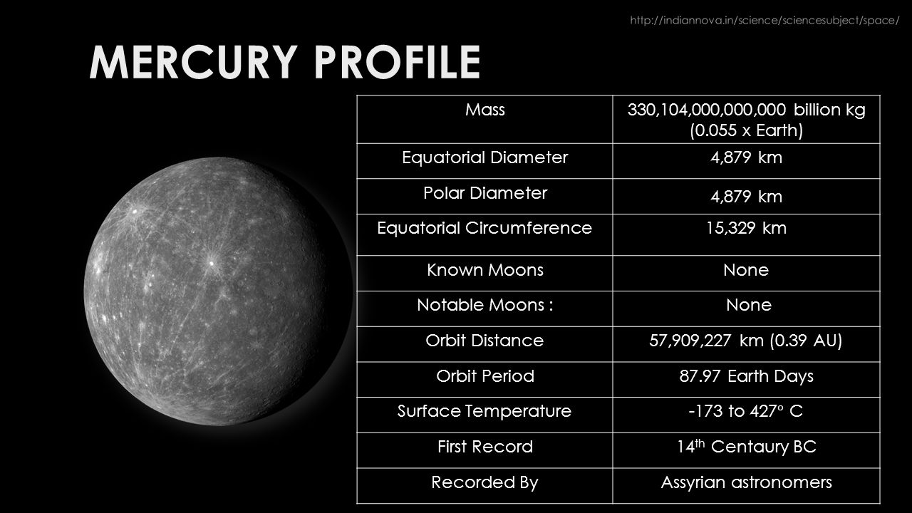 Mercury - ppt video online download