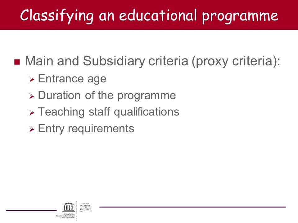 Classifying an educational programme