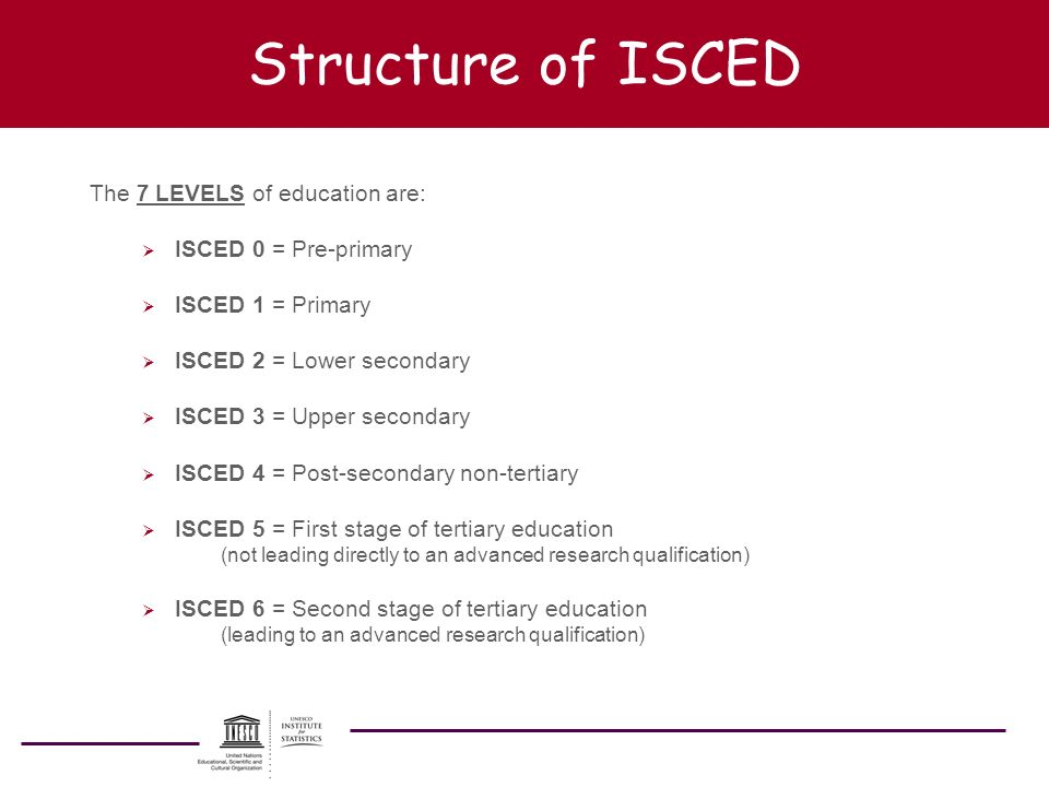 Structure of ISCED The 7 LEVELS of education are: