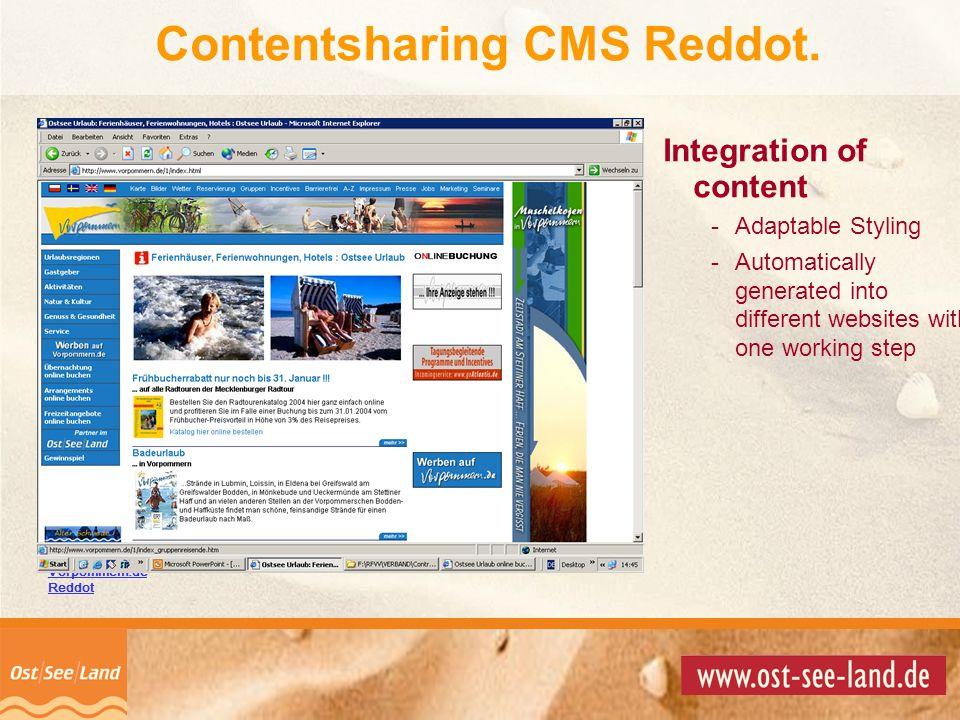 Contentsharing CMS Reddot.