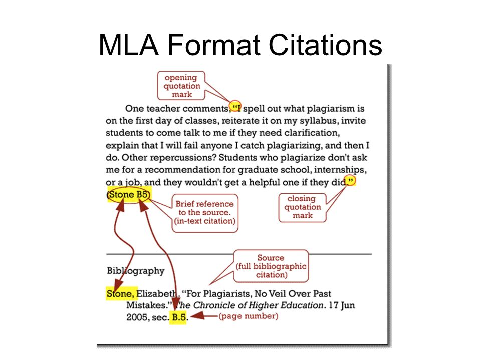 mla format for references