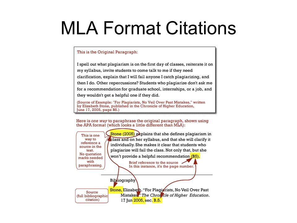define mla format Mla style is the style recommended by the modern language association for preparing scholarly manuscripts and student research papers it concerns itself with the mechanics of writing, such as punctuation, quotation, and documentation of sources.