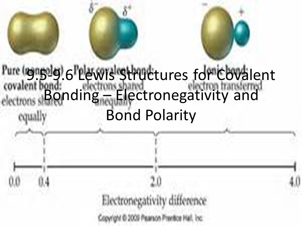 Single Covalent Bonds For molecular compounds, we use ...
