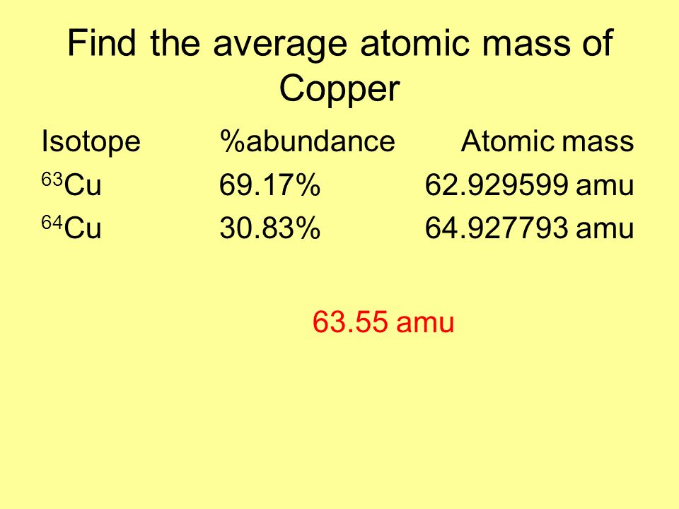 Determining average atomic mass ppt download find the average atomic mass of copper urtaz Gallery