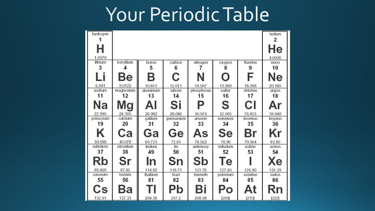 Element 33 periodic table images periodic table images organizing the elements ppt download 2 your periodic table gamestrikefo images gamestrikefo Images