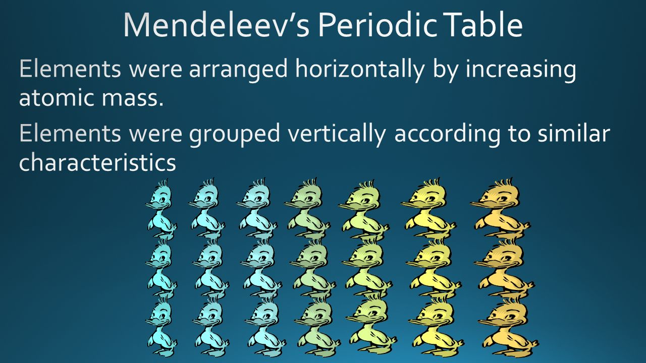 Elements are arranged on the periodic table according to image organizing the elements ppt download elements were grouped vertically according to similar characteristics mendeleevs periodic table gamestrikefo Image collections