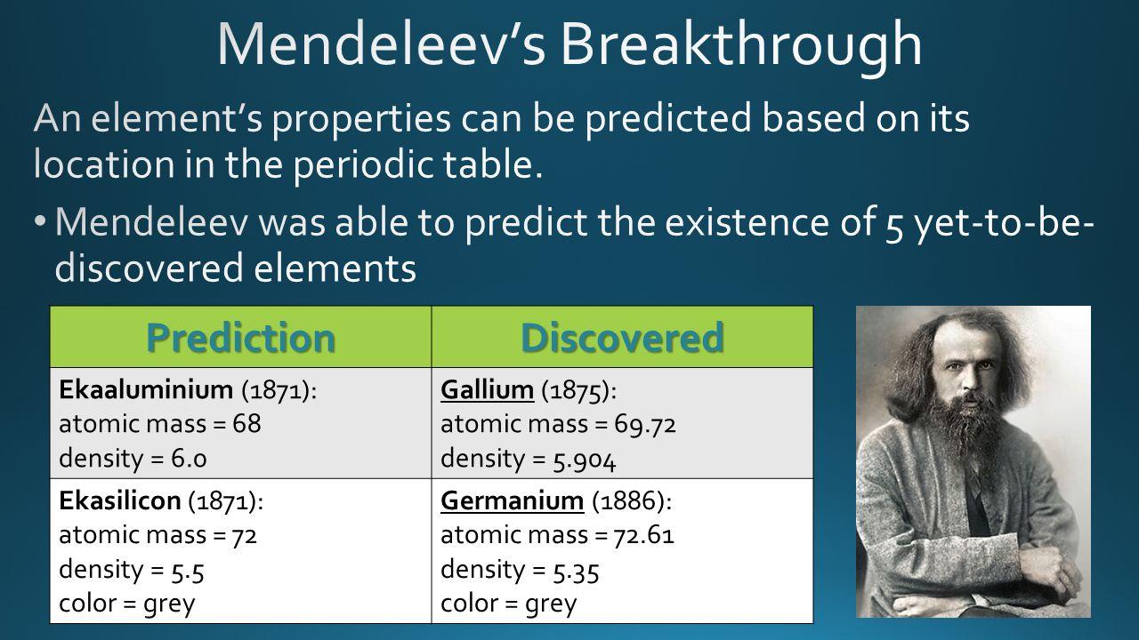 Organizing the elements ppt download mendeleevs periodic table 5 mendeleevs breakthrough urtaz Gallery
