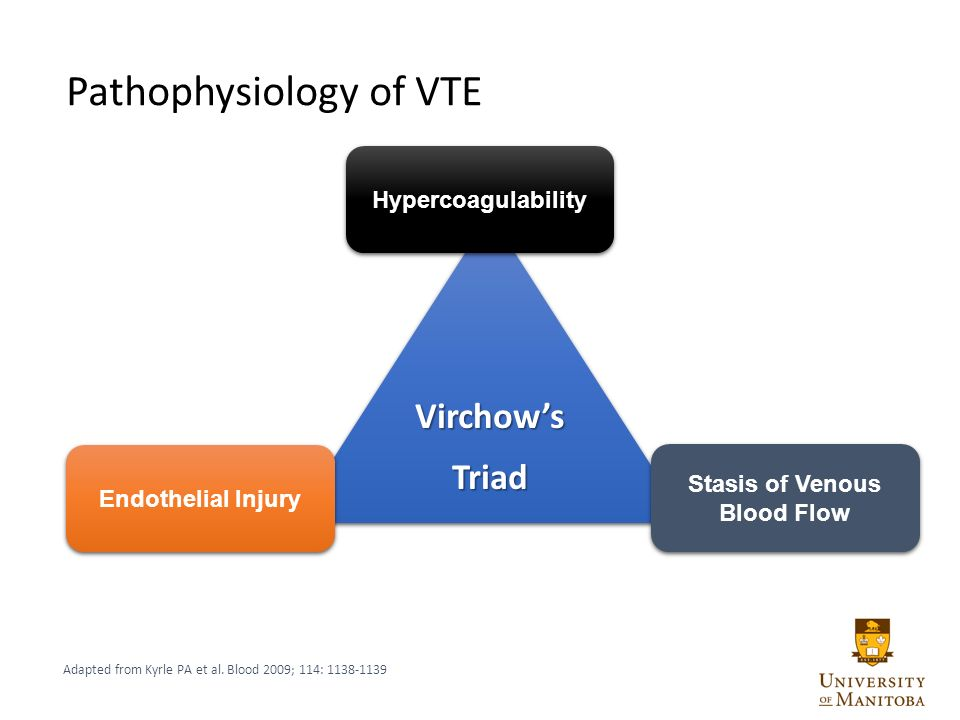 Venous Thromboembolism Hey Doc My Leg Hurts Ppt Video