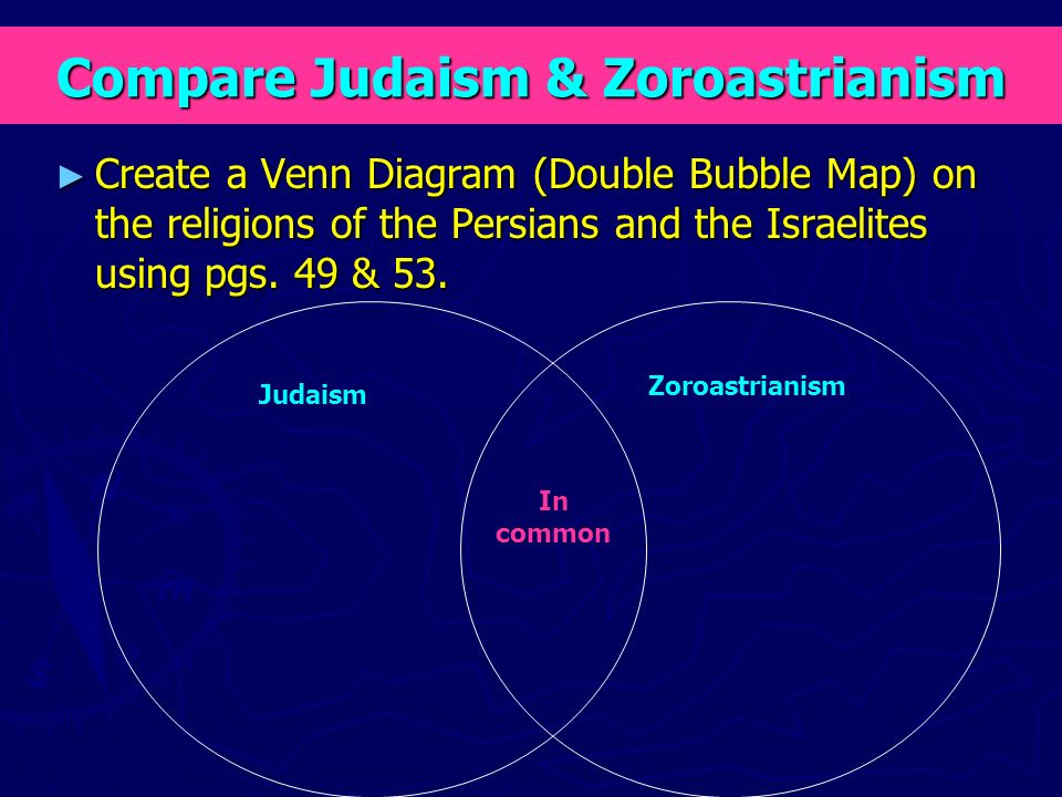 comparision of judaism and zoroastrianism essay Abstract: what are the similarities and differences between zoroastrianism and   zoroastrianism and christianity part ways with rabbinic judaism and islam.