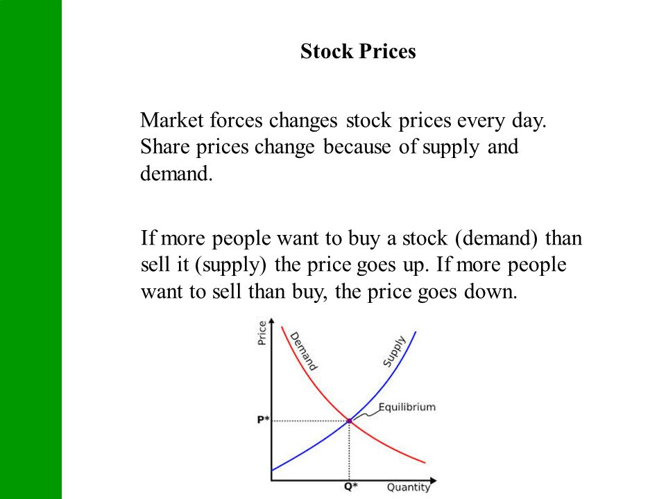 Stock Market Basics. - ppt video online download
