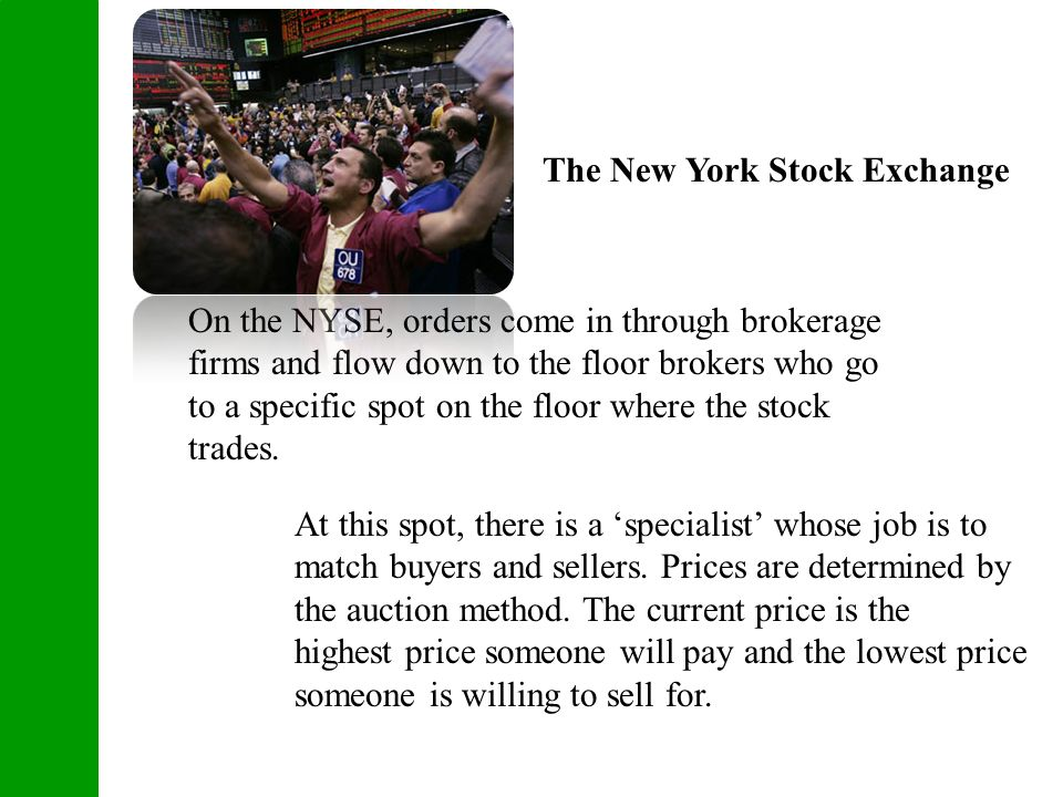 New York Stock Exchange Current Prices Forex Trading