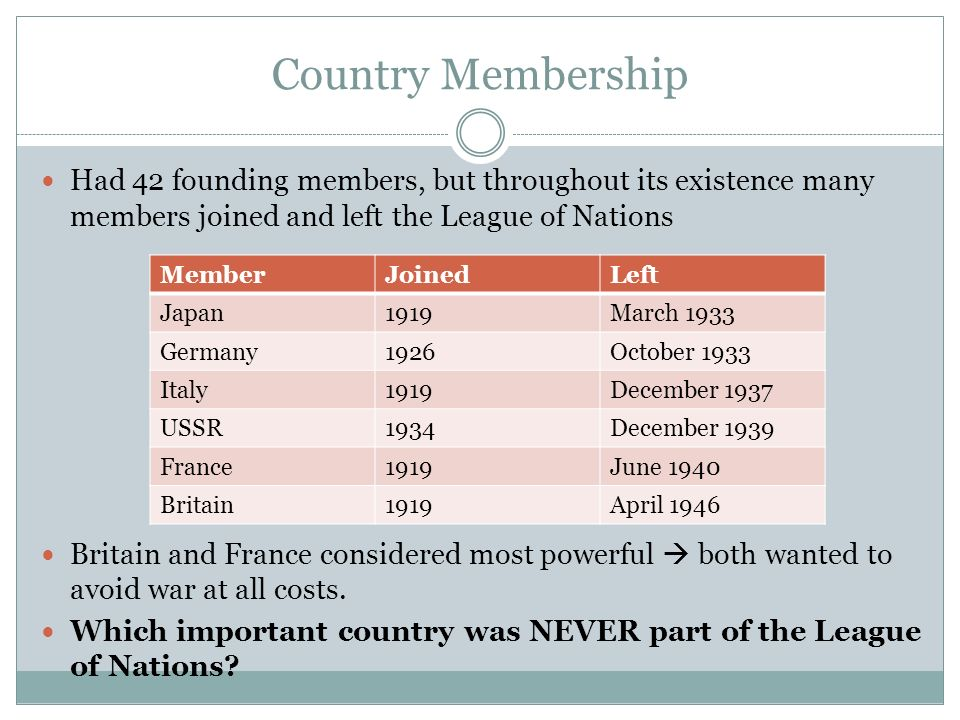 hopes and dreams of the league of nation What were the effects of world war 1  and mandated territories under the league of nations under french and british control  the nation was bankrupted by the immense expenditure of .