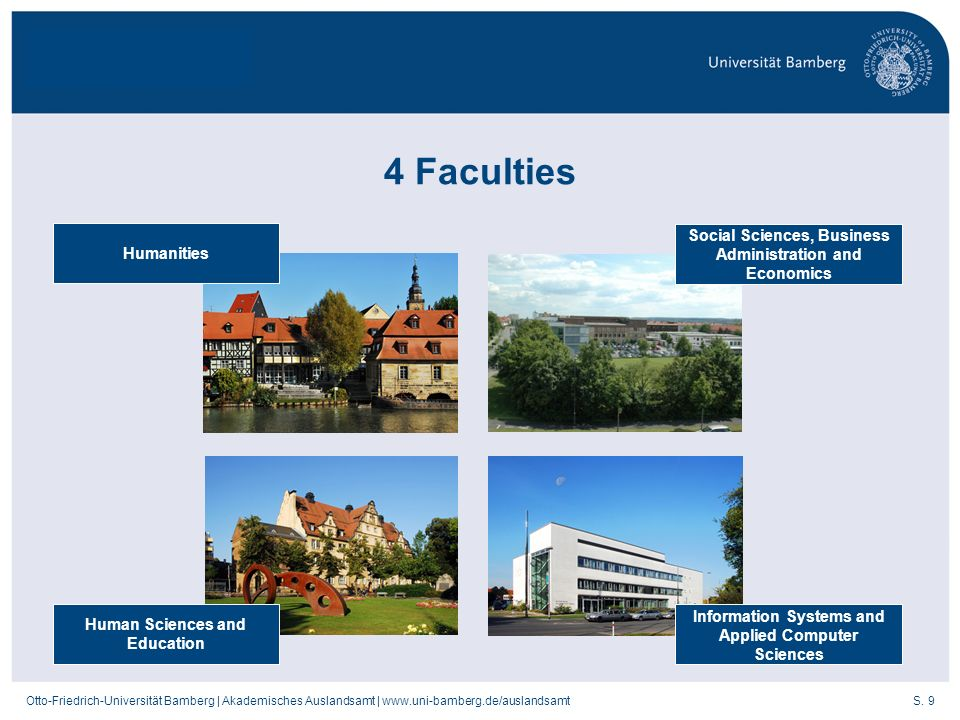 4 Faculties Social Sciences, Business Administration and Economics