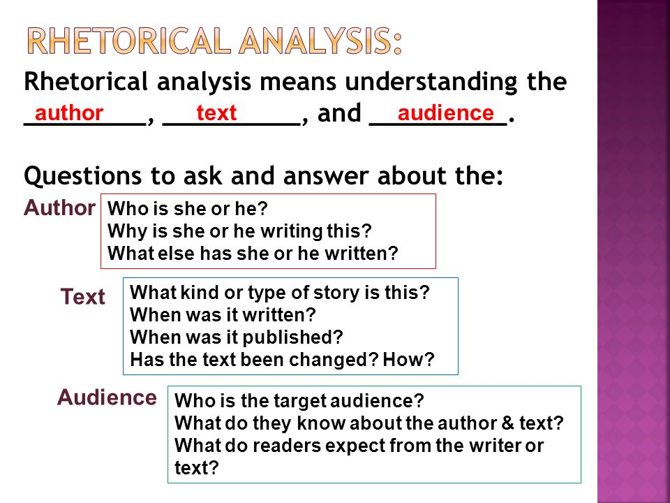 an understanding of rhetorical analysis This 3-part unit helps students to understand and practice the complex processes of reading, understanding, analyzing, and writing about speeches addressed to.
