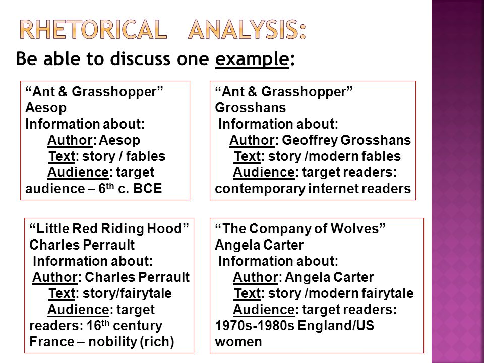 rhetorical analysis of tom wolfe's putting This study analyzes the rhetorical appeal of tom wolfe it argues that wolfe's  essays represent a non‐linear, oral‐sounding rhetoric that.