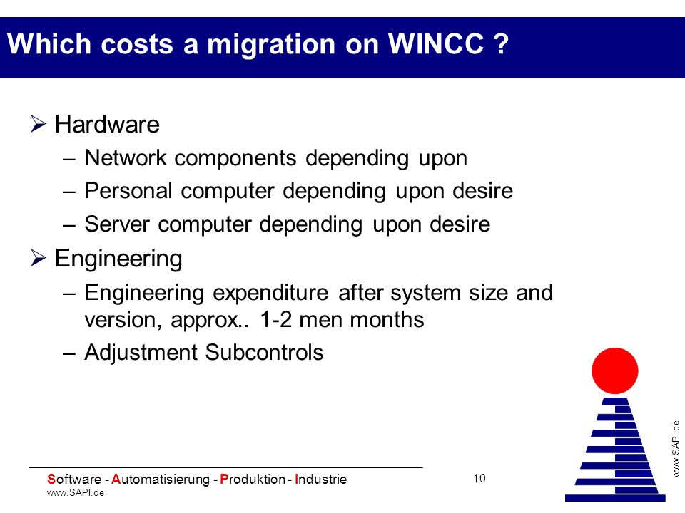 Which costs a migration on WINCC