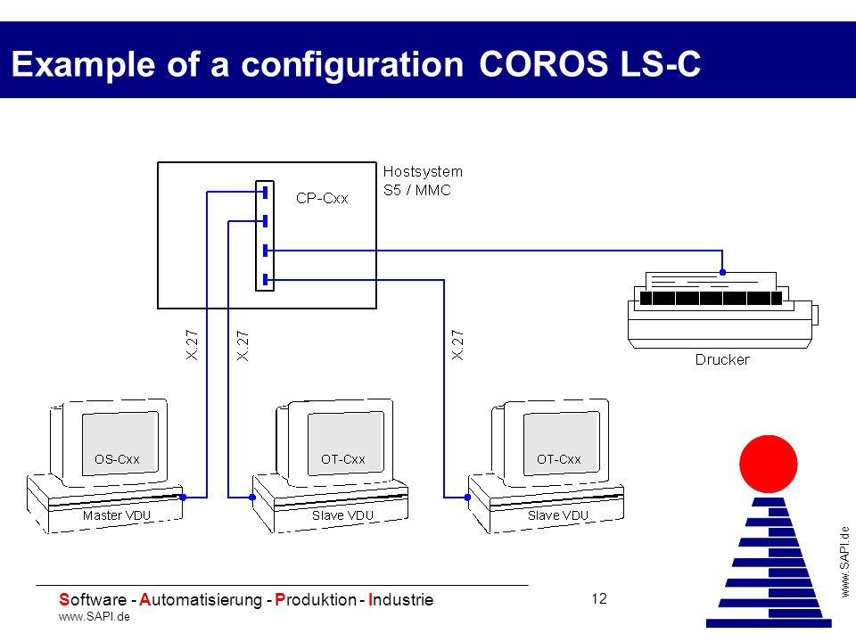 Example of a configuration COROS LS-C