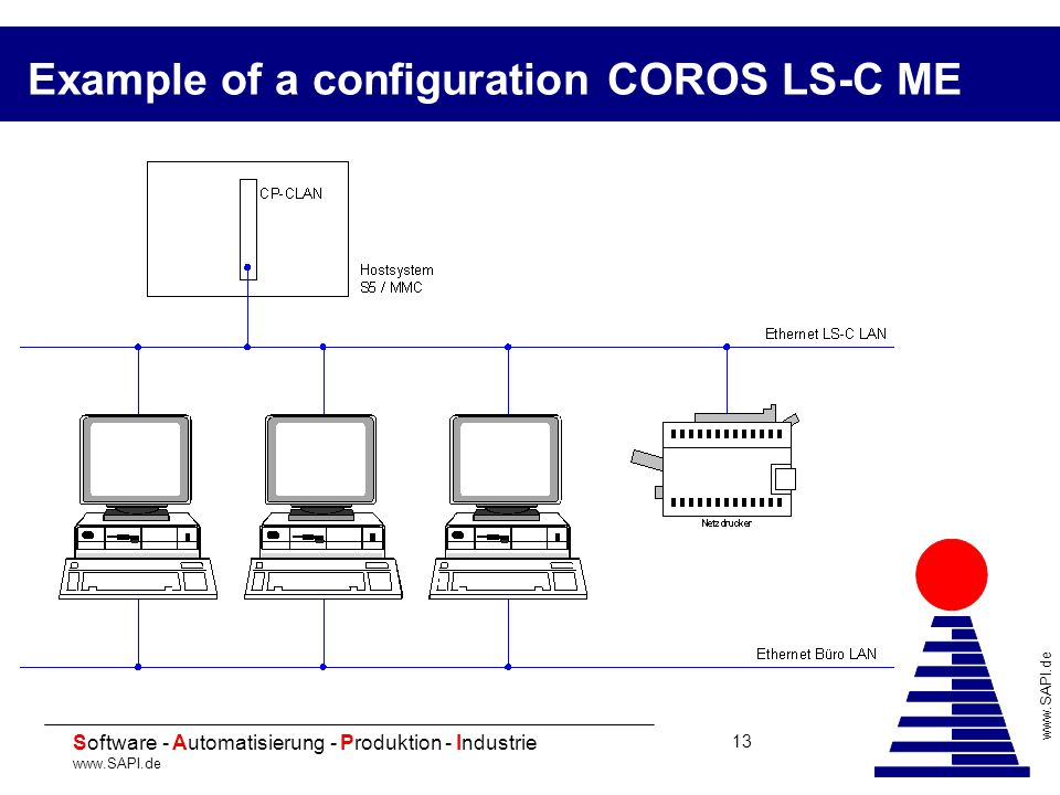 Example of a configuration COROS LS-C ME