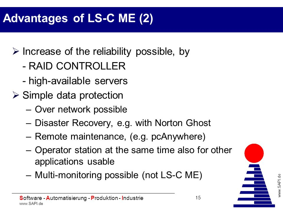 Advantages of LS-C ME (2)