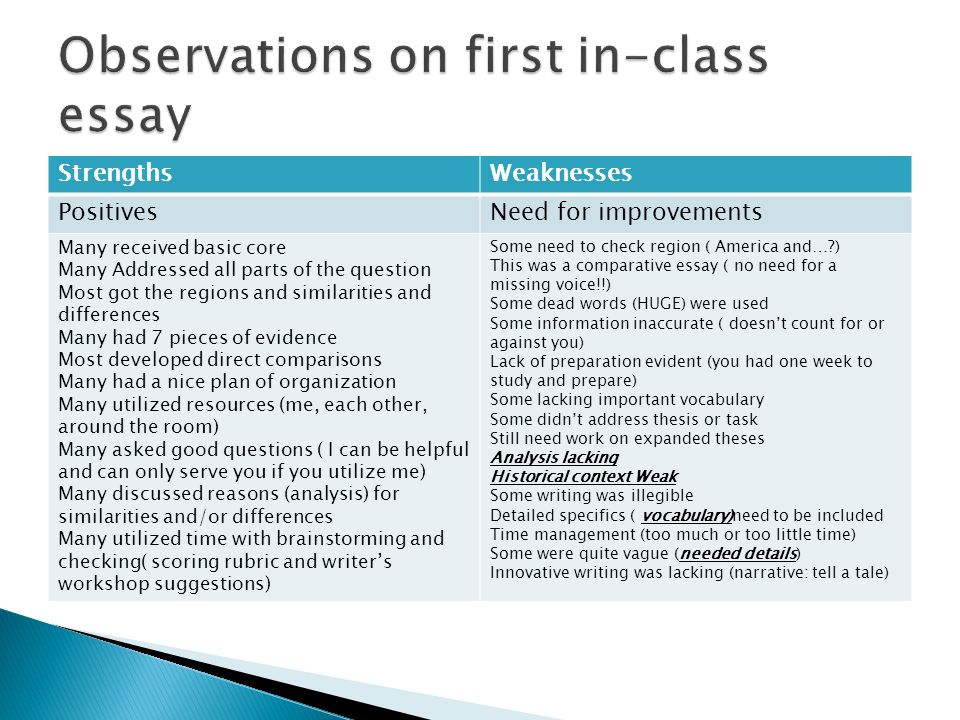 class room observation Faculty classroom observation form directions: this form is intended primarily as a checklist, not a scaled rating form relates this and previous class.