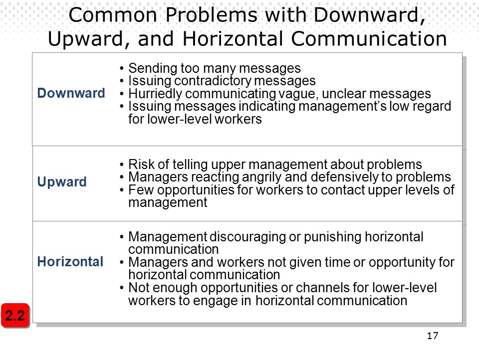 Difference Between Upward and Downward Communication